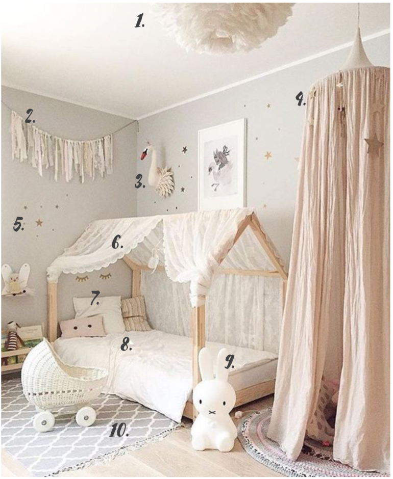 SHOP THE ROOM | Décoration chambre fille ballet ⋆ Club Mamans
